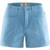 Fjällräven HIGH COAST LITE SHORTS W Dam - RIVER BLUE